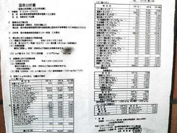 大出館2五色の湯温泉分析書.JPG